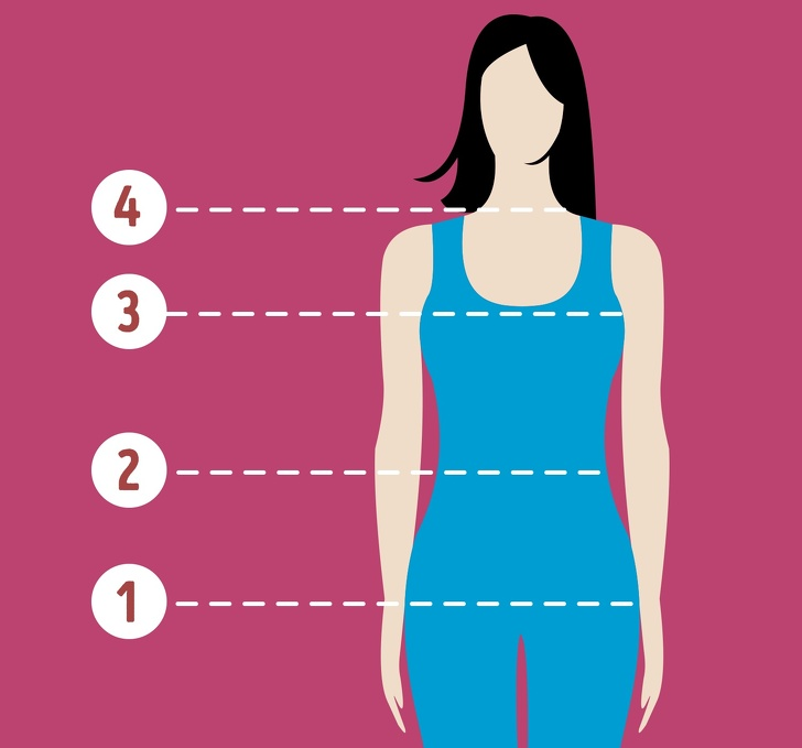 как се мери обиколка при взимане на размер за дреха